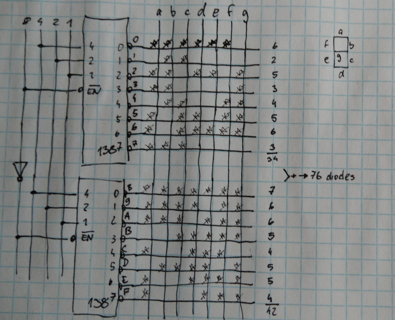A crude schematic
