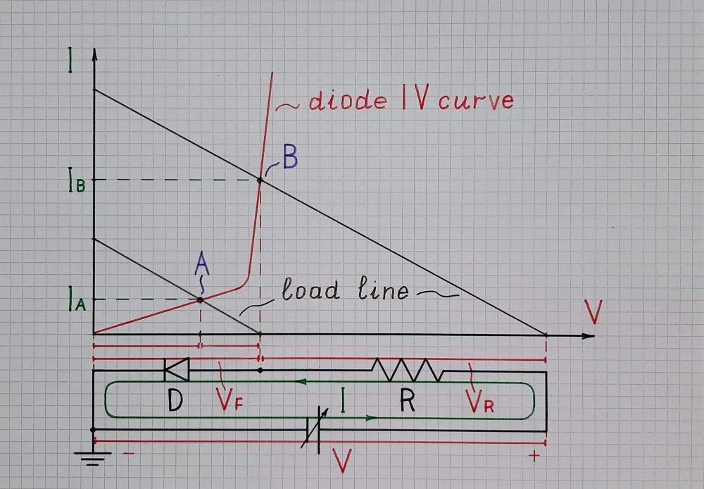 Fig. 1 - Unbiased diode