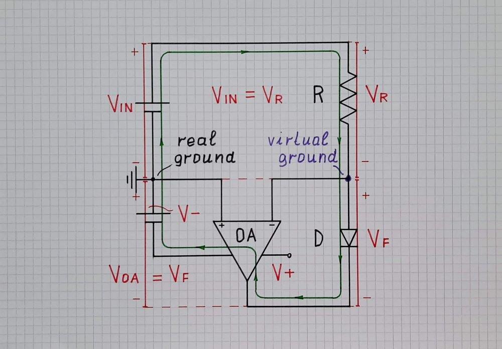 Fig. 3 - Diode log converter