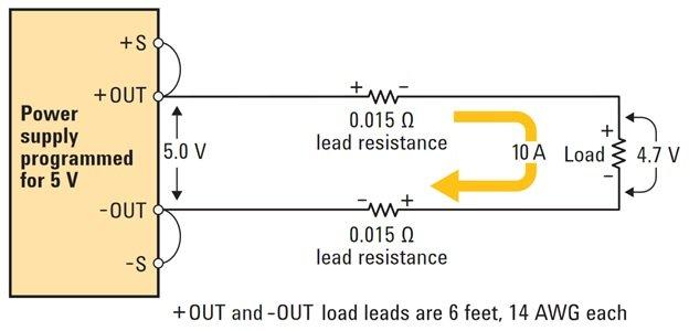 Voltage Regulation without Remote Sensing