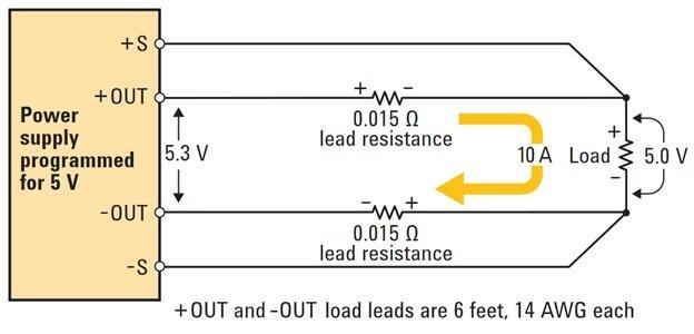 Voltage Regulation with Remote Sensing